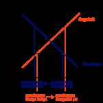 Abbildung zu WiSo - Wirtschafts-und Sozialkunde